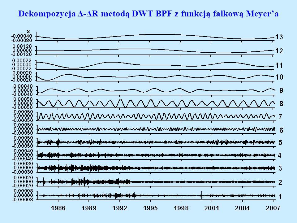Dekompozycja Δ-ΔR metodą DWT BPF z funkcją falkową Meyer'a