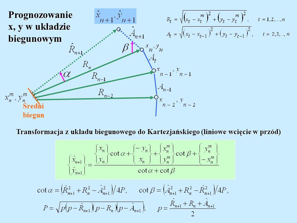 Prognozowanie x, y w układzie biegunowym