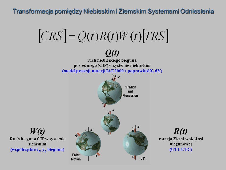 Transformacja pomiędzy Niebieskim i Ziemskim Systemami Odniesienia