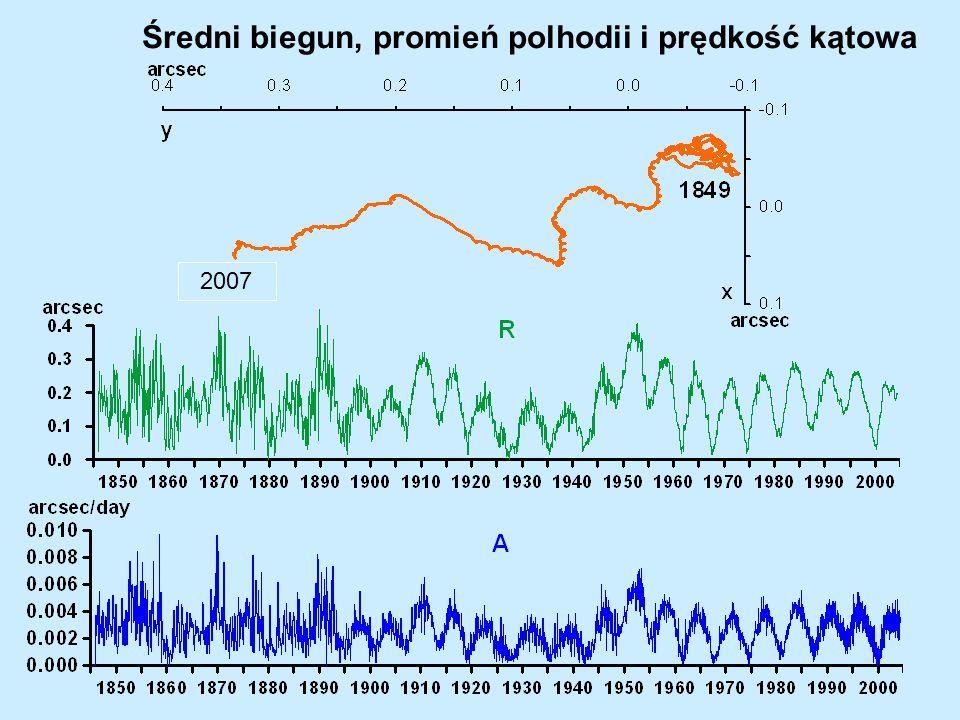 Średni biegun, promień polhodii i prędkość kątowa