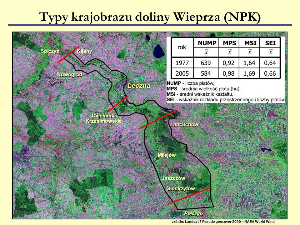 Typy krajobrazu doliny Wieprza (NPK)