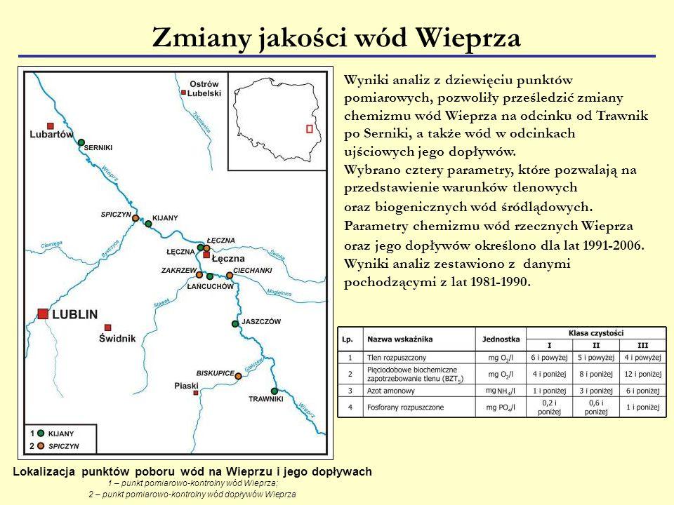 Zmiany jakości wód Wieprza