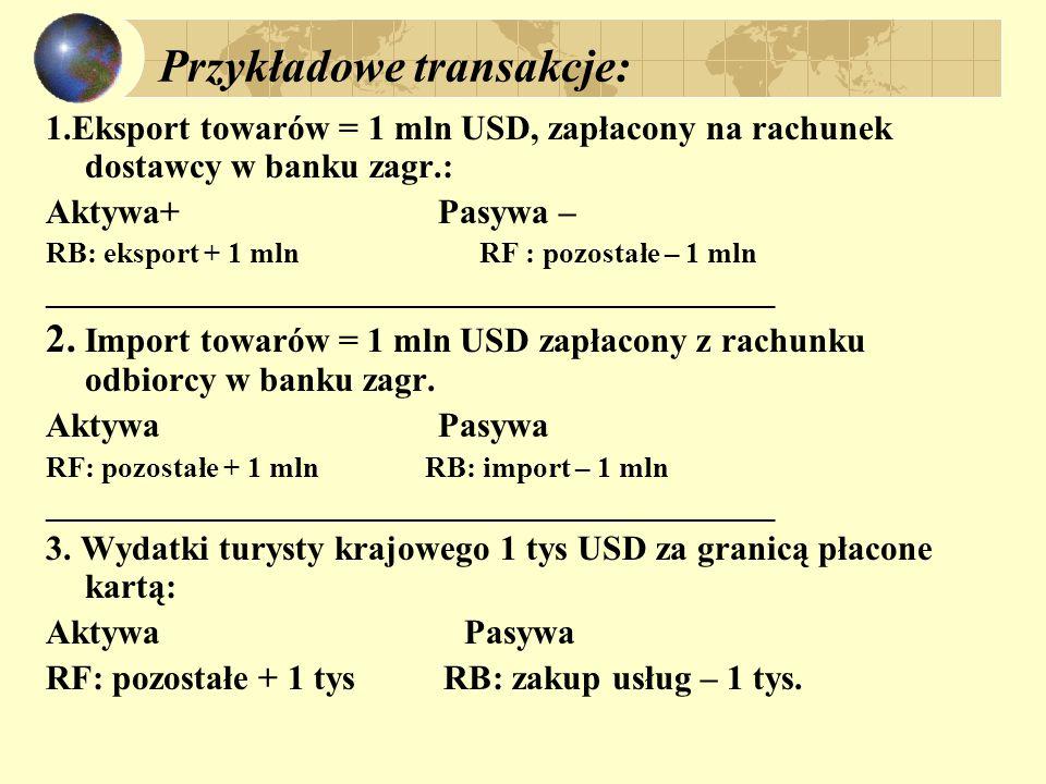 Przykładowe transakcje: