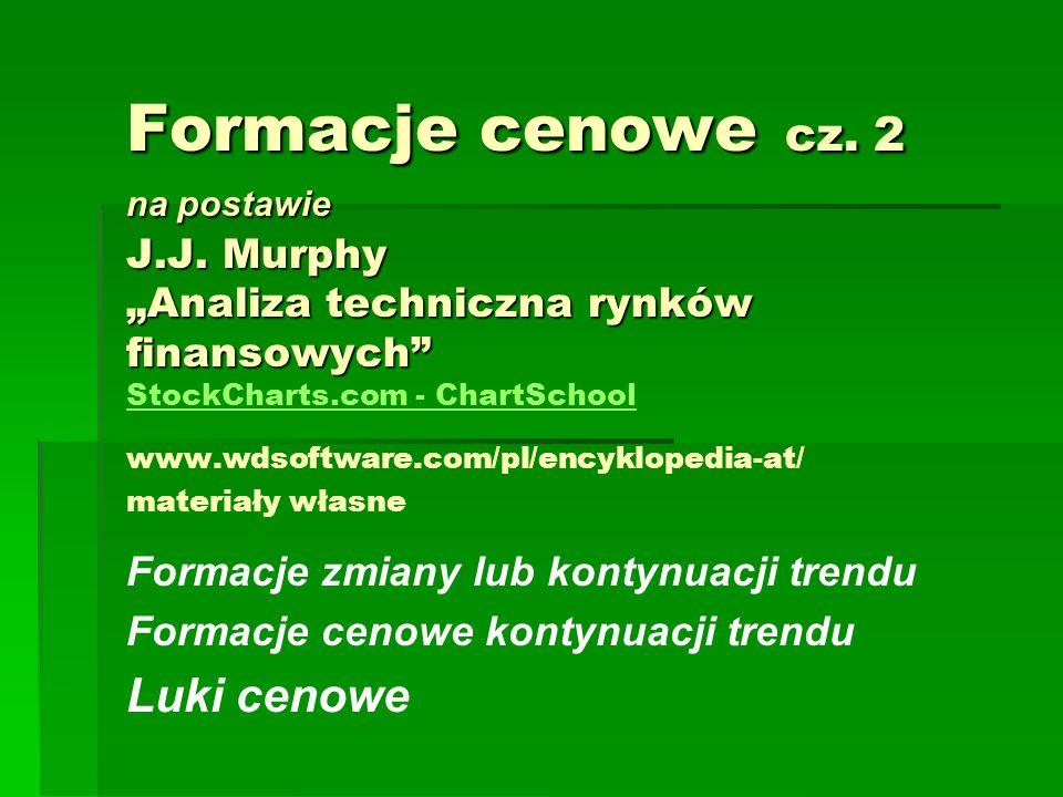 Formacje cenowe cz. 2 na postawie J. J