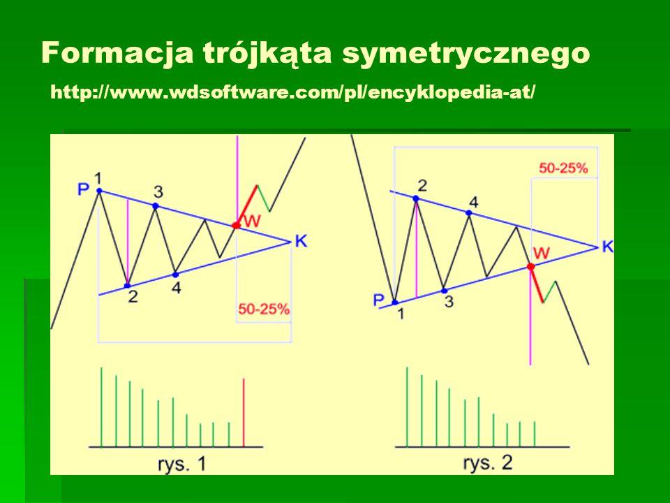 Formacja trójkąta symetrycznego http://www. wdsoftware