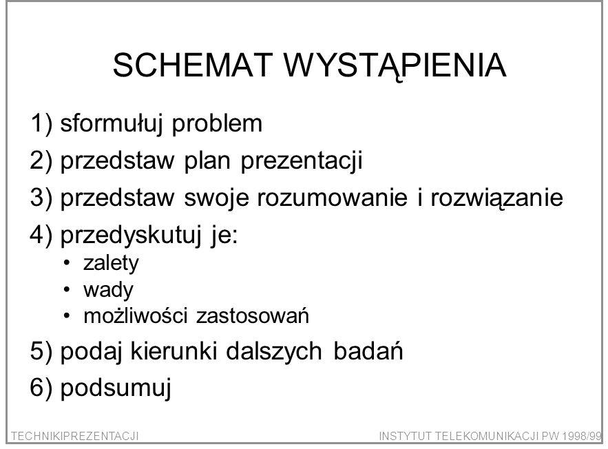 SCHEMAT WYSTĄPIENIA 1) sformułuj problem 2) przedstaw plan prezentacji