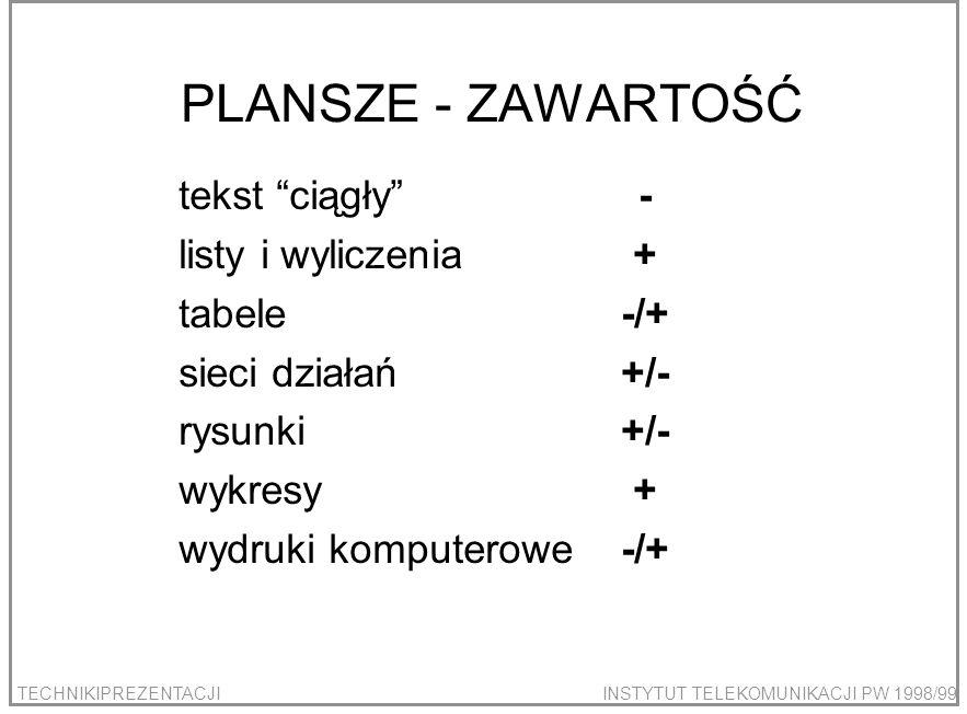 PLANSZE - ZAWARTOŚĆ tekst ciągły listy i wyliczenia tabele