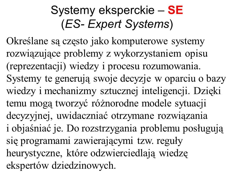 Systemy eksperckie – SE (ES- Expert Systems)