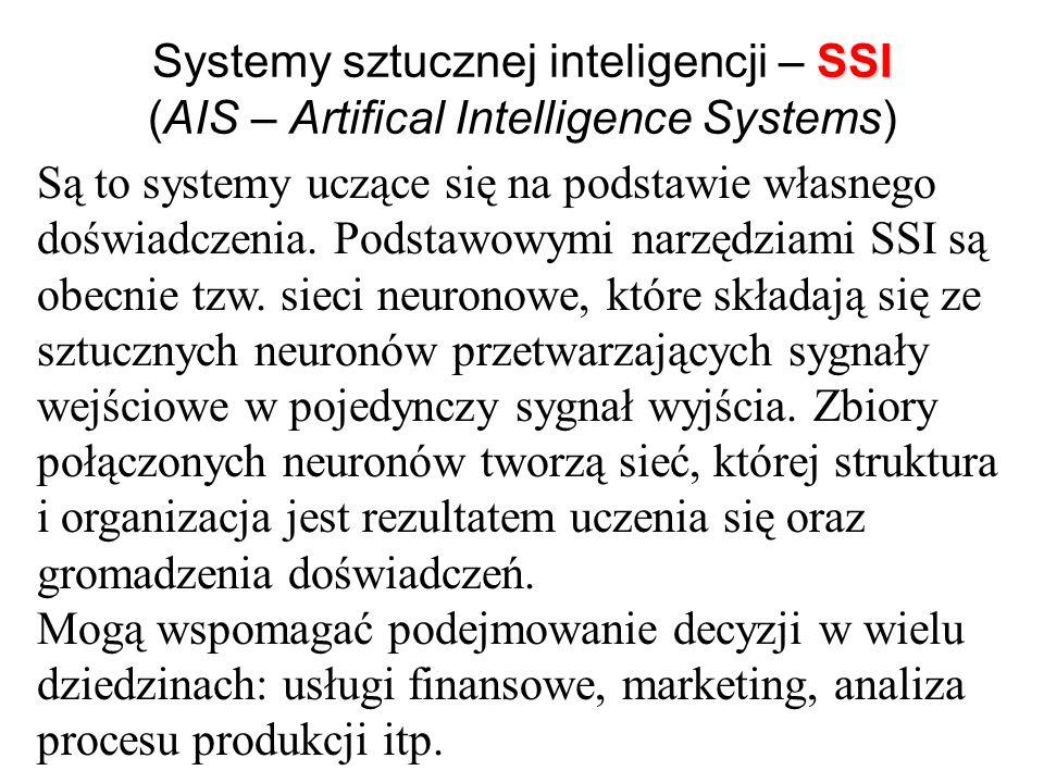 Systemy sztucznej inteligencji – SSI (AIS – Artifical Intelligence Systems)
