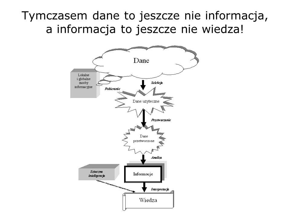 Tymczasem dane to jeszcze nie informacja, a informacja to jeszcze nie wiedza!