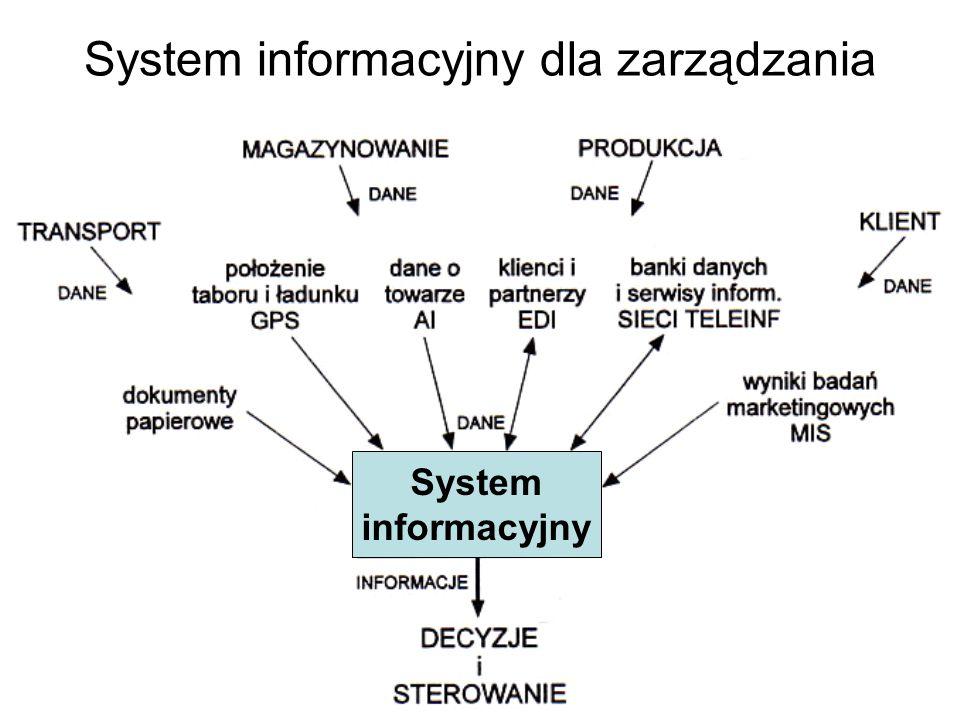 System informacyjny dla zarządzania