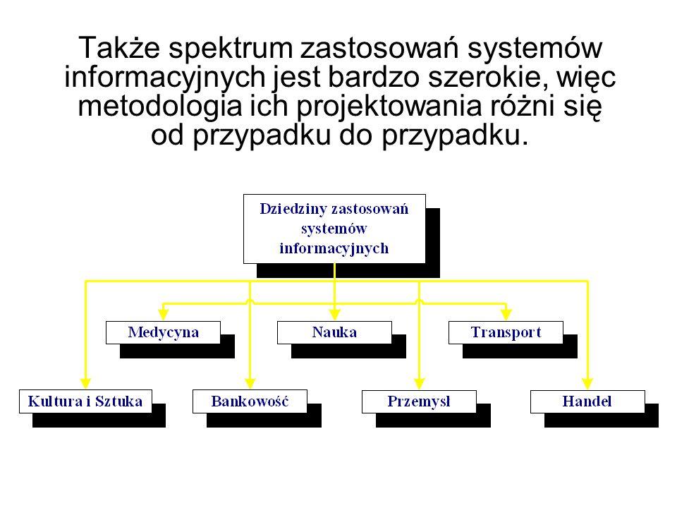 Także spektrum zastosowań systemów informacyjnych jest bardzo szerokie, więc metodologia ich projektowania różni się od przypadku do przypadku.
