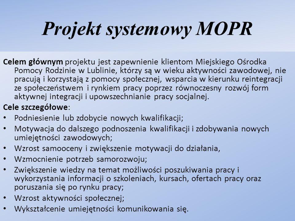 Projekt systemowy MOPR