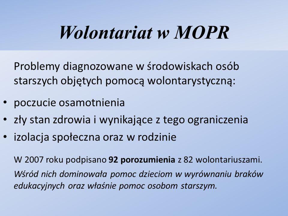Wolontariat w MOPR Problemy diagnozowane w środowiskach osób starszych objętych pomocą wolontarystyczną: