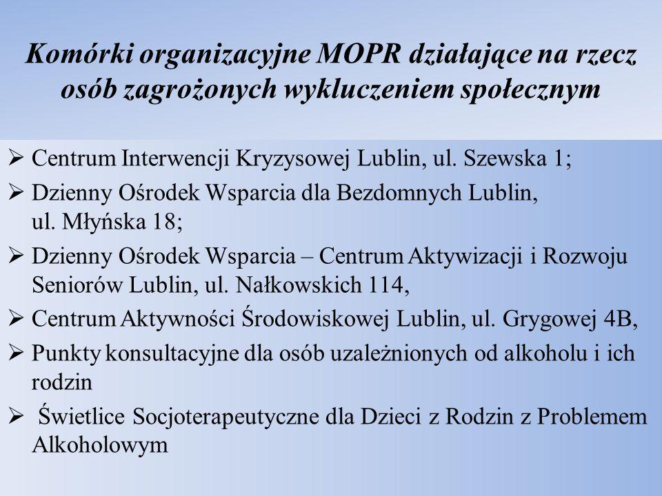 Komórki organizacyjne MOPR działające na rzecz osób zagrożonych wykluczeniem społecznym
