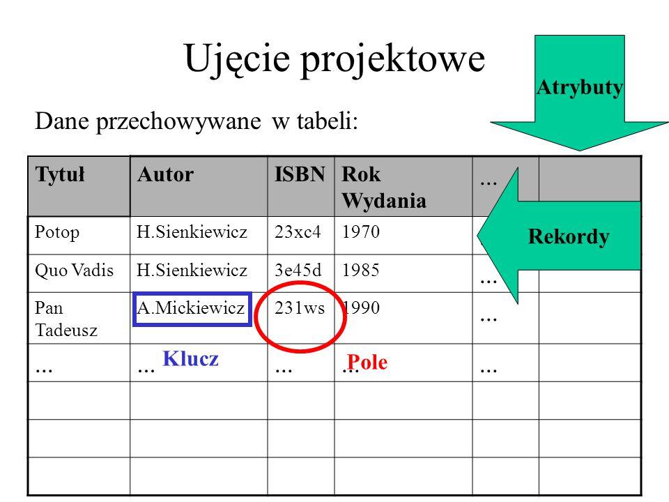 Ujęcie projektowe ... Dane przechowywane w tabeli: Atrybuty Tytuł