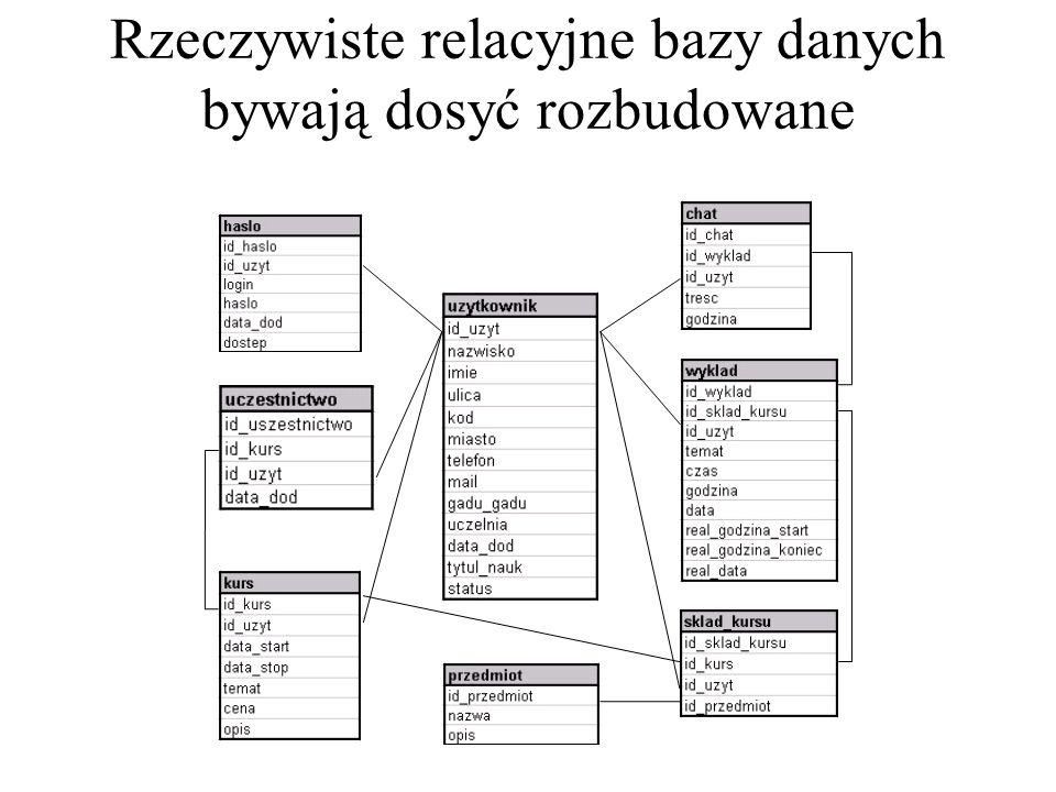 Rzeczywiste relacyjne bazy danych bywają dosyć rozbudowane