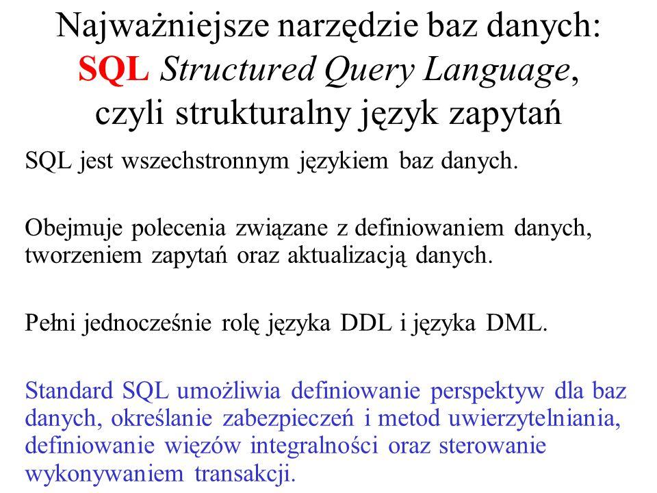 Najważniejsze narzędzie baz danych: SQL Structured Query Language, czyli strukturalny język zapytań