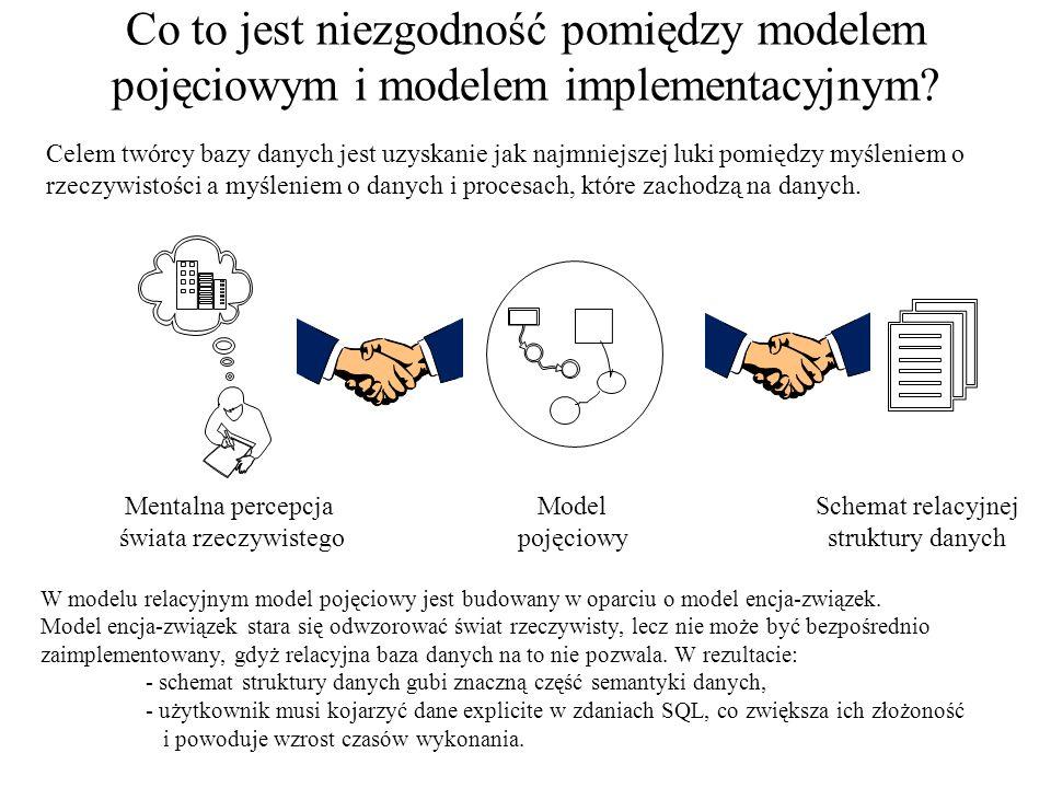 Co to jest niezgodność pomiędzy modelem pojęciowym i modelem implementacyjnym