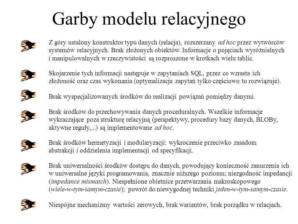 Garby modelu relacyjnego