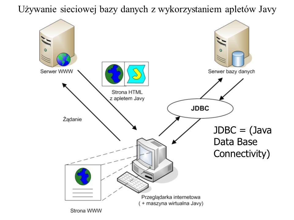 Używanie sieciowej bazy danych z wykorzystaniem apletów Javy