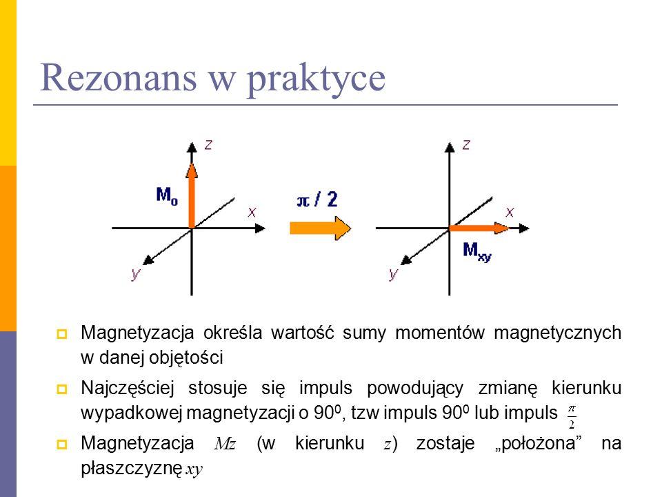 Rezonans w praktyce Magnetyzacja określa wartość sumy momentów magnetycznych w danej objętości.