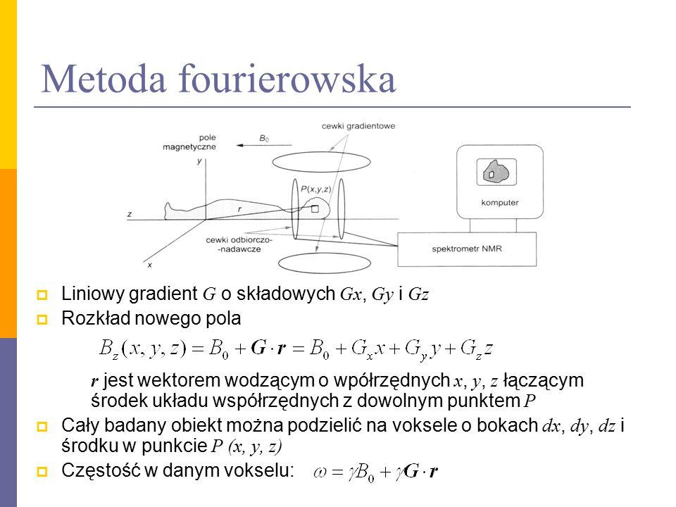 Metoda fourierowska Liniowy gradient G o składowych Gx, Gy i Gz
