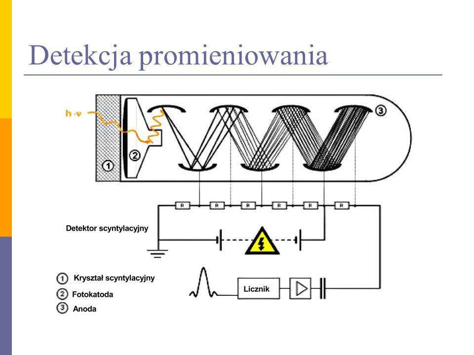 Detekcja promieniowania