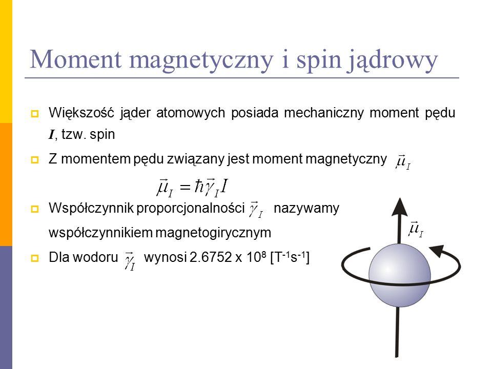 Moment magnetyczny i spin jądrowy