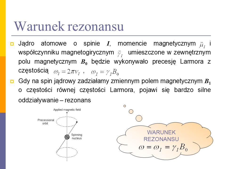 Warunek rezonansu