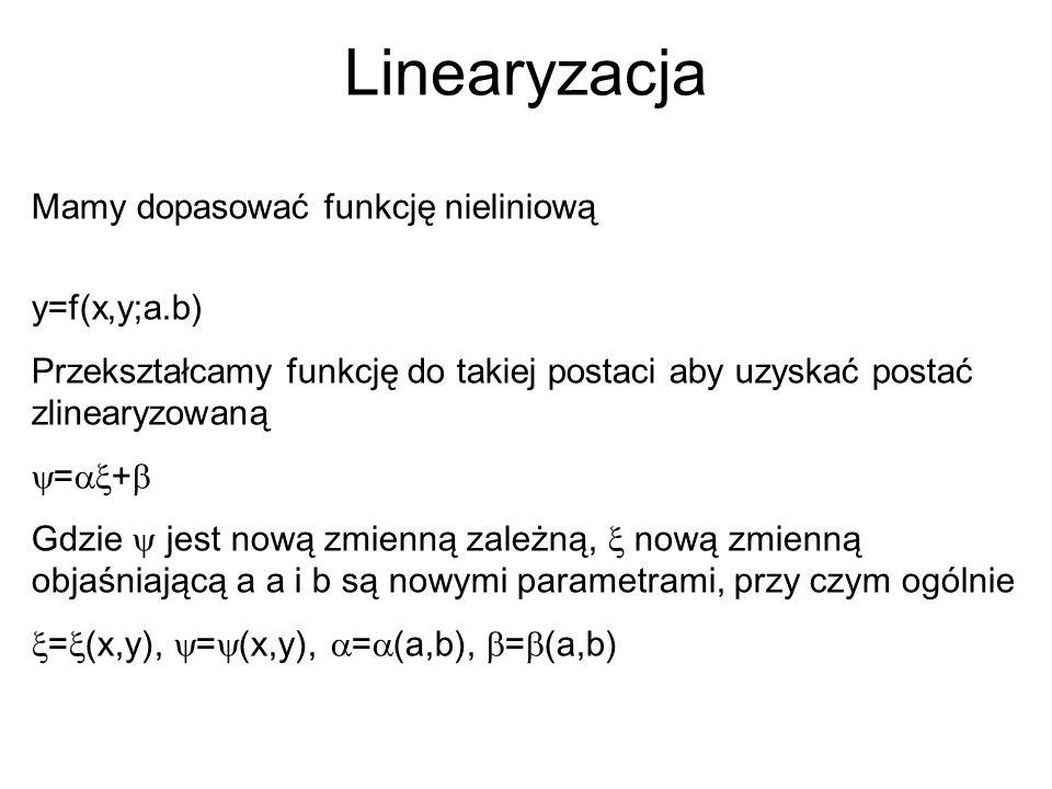 Linearyzacja Mamy dopasować funkcję nieliniową y=f(x,y;a.b)