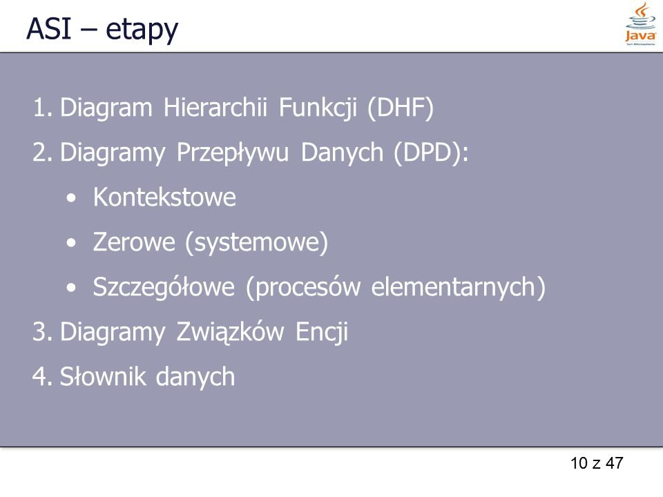 ASI – etapy Diagram Hierarchii Funkcji (DHF)