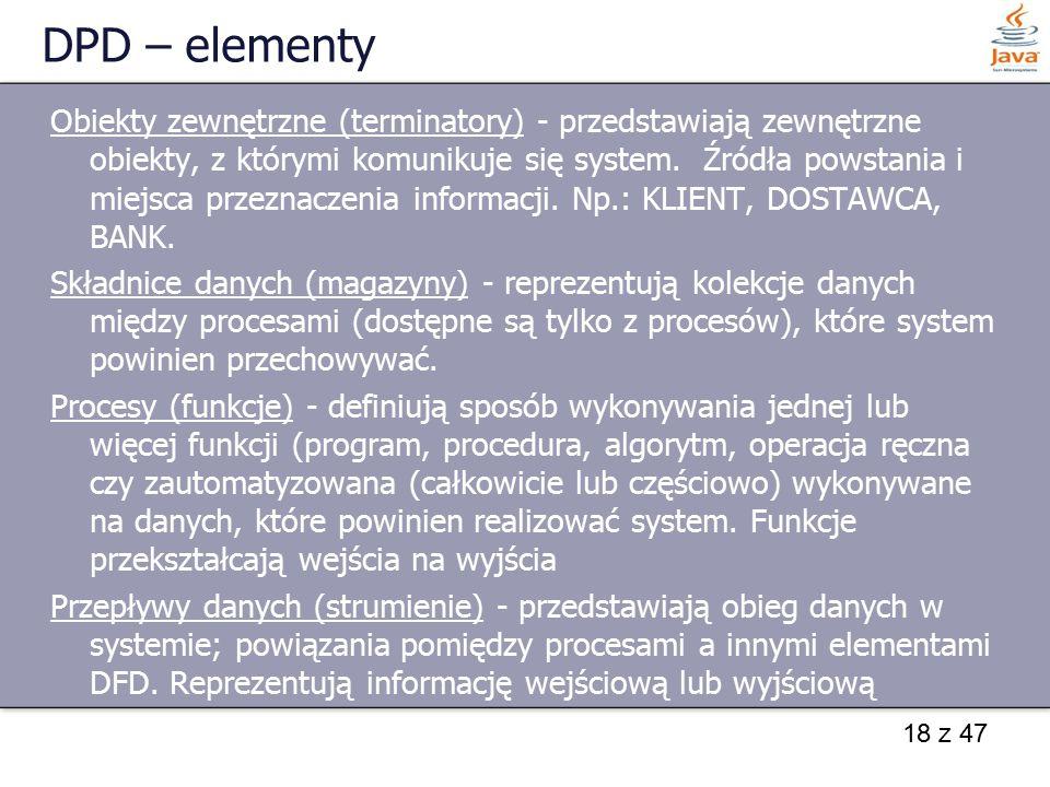 DPD – elementy