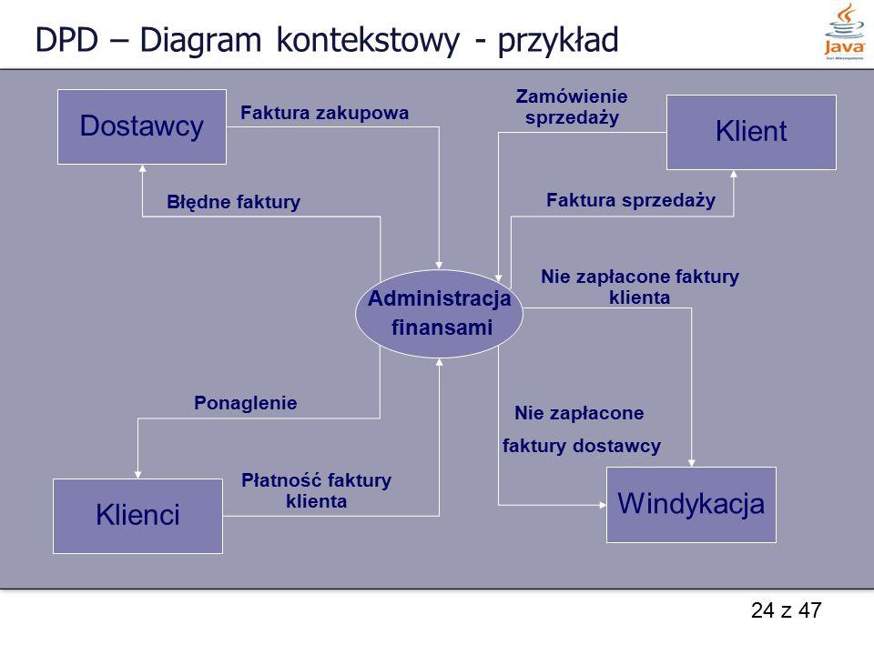 DPD – Diagram kontekstowy - przykład