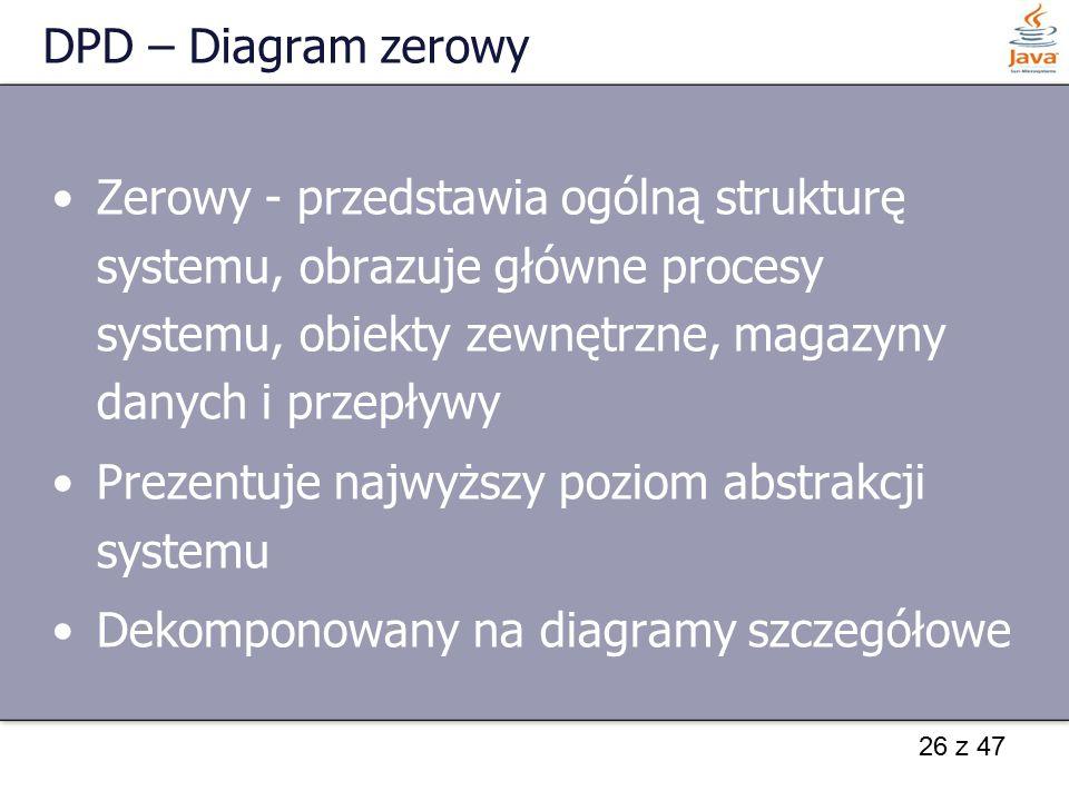 DPD – Diagram zerowy Zerowy - przedstawia ogólną strukturę systemu, obrazuje główne procesy systemu, obiekty zewnętrzne, magazyny danych i przepływy.