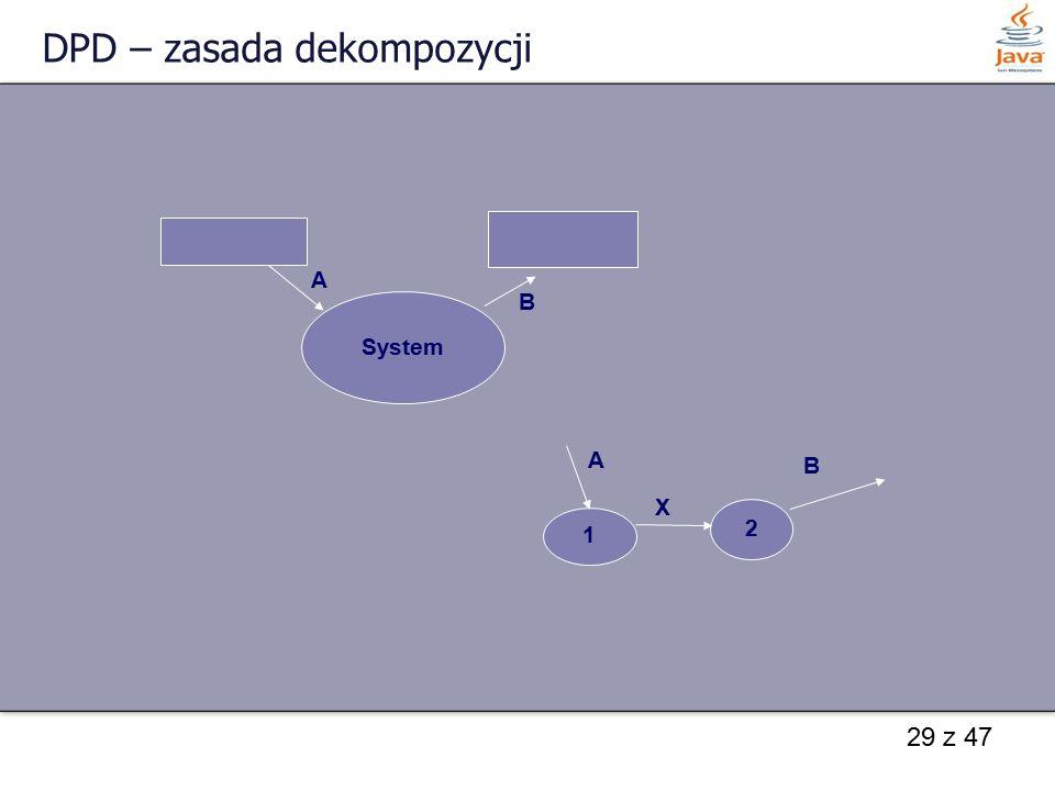 DPD – zasada dekompozycji
