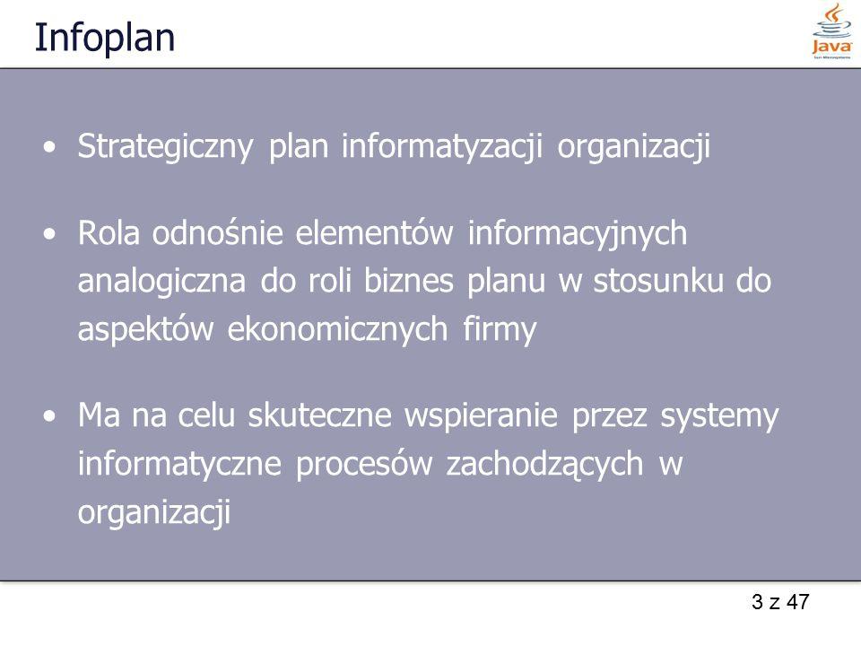 Infoplan Strategiczny plan informatyzacji organizacji