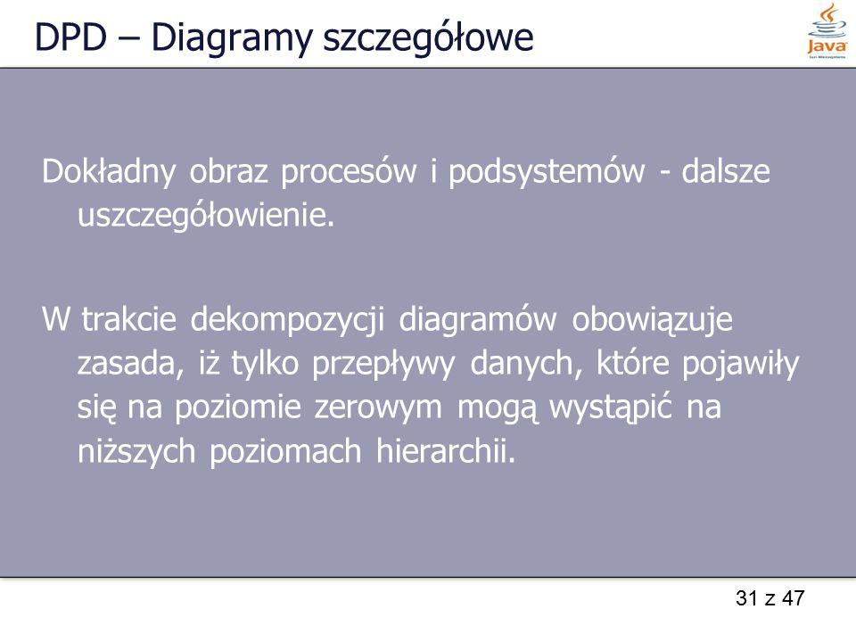 DPD – Diagramy szczegółowe