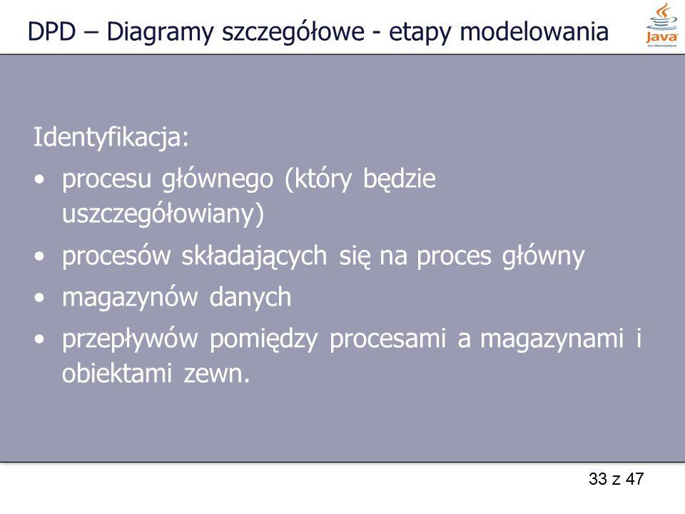 DPD – Diagramy szczegółowe - etapy modelowania