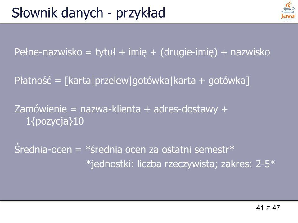 Słownik danych - przykład