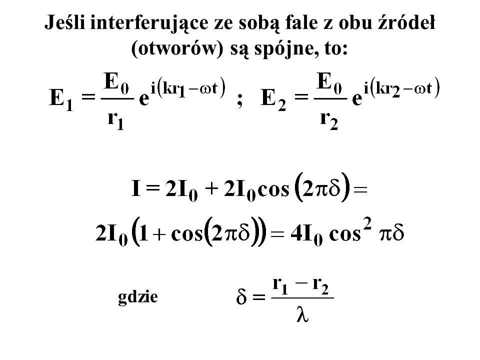 Jeśli interferujące ze sobą fale z obu źródeł (otworów) są spójne, to: