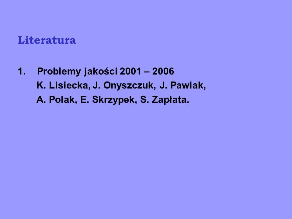 Literatura Problemy jakości 2001 – 2006
