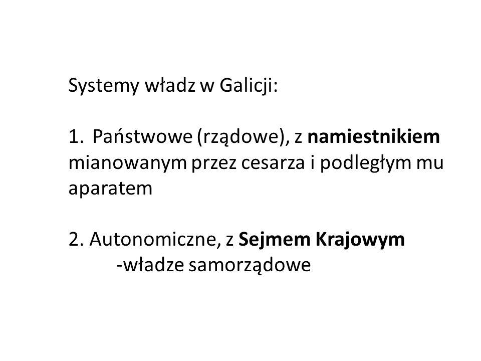 Systemy władz w Galicji: