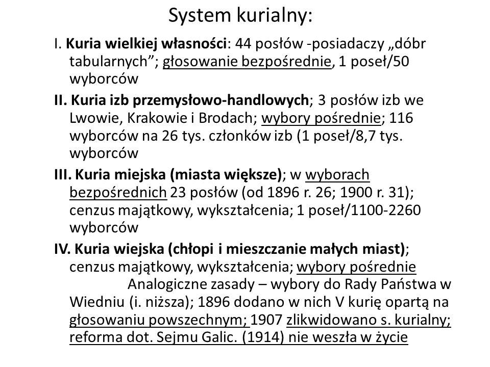 """System kurialny: I. Kuria wielkiej własności: 44 posłów -posiadaczy """"dóbr tabularnych ; głosowanie bezpośrednie, 1 poseł/50 wyborców."""