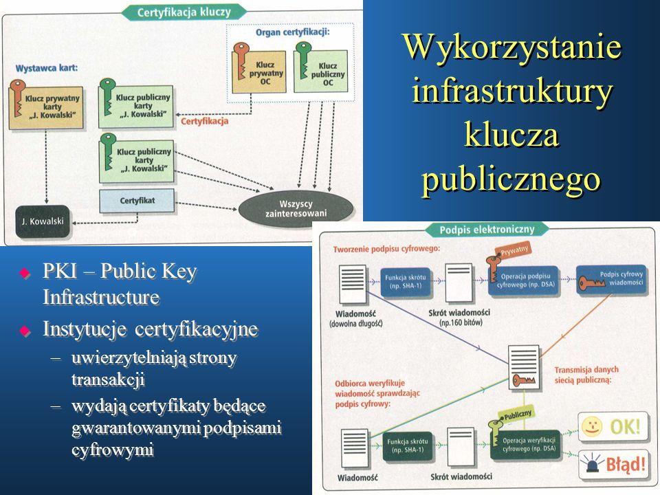 Wykorzystanie infrastruktury klucza publicznego