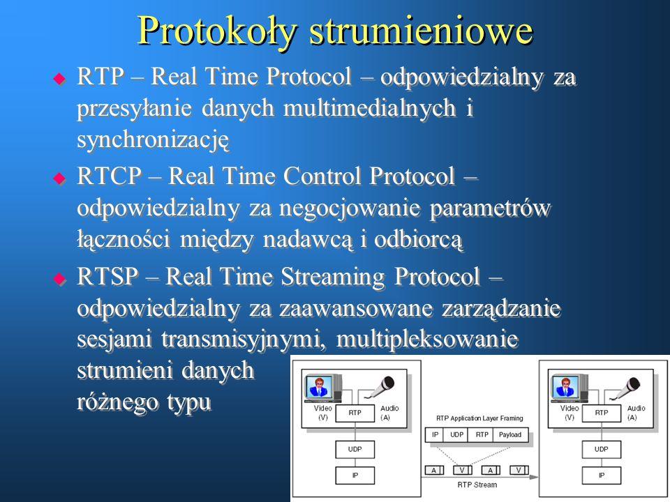 Protokoły strumieniowe