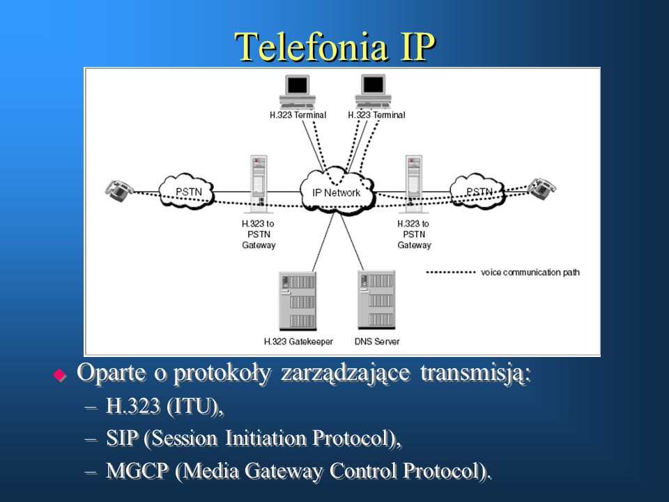 Telefonia IP Oparte o protokoły zarządzające transmisją: H.323 (ITU),