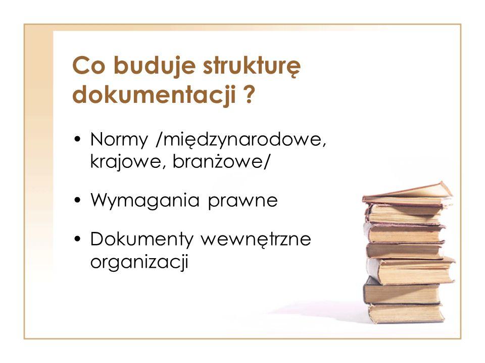 Co buduje strukturę dokumentacji