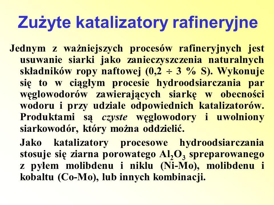 Zużyte katalizatory rafineryjne
