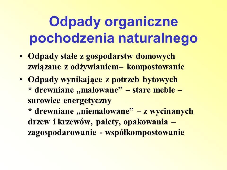 Odpady organiczne pochodzenia naturalnego
